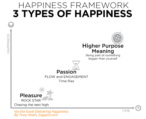 zappos-happiness